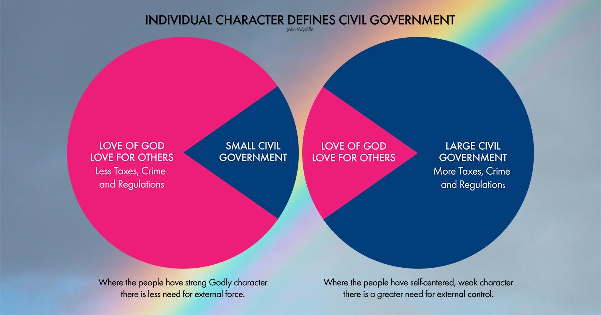 Public Opinion or Principles?